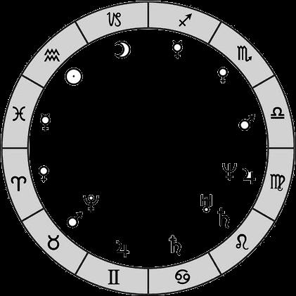 Схема планет в изгнании